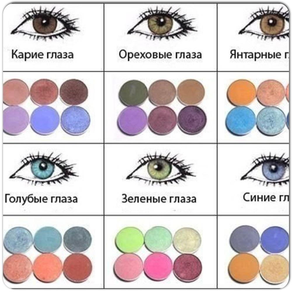 Как подбирать макияж под цвет глаз
